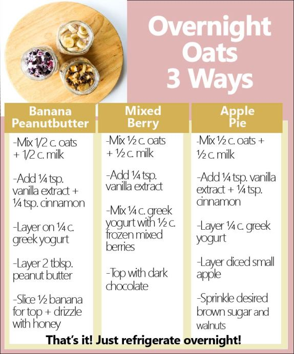Oats Graphic 2